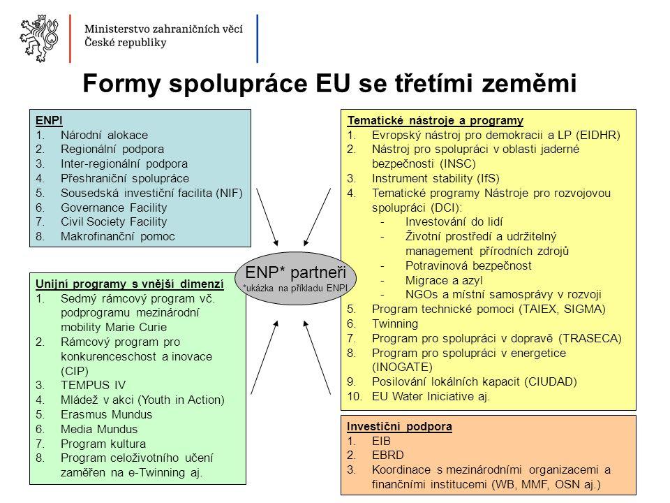 Formy spolupráce EU se třetími zeměmi ENPI 1.Národní alokace 2.Regionální podpora 3.Inter-regionální podpora 4.Přeshraniční spolupráce 5.Sousedská inv