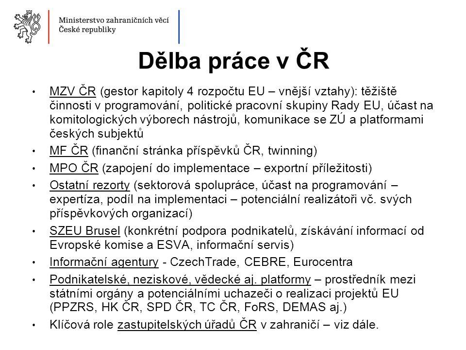 Dělba práce v ČR MZV ČR (gestor kapitoly 4 rozpočtu EU – vnější vztahy): těžiště činnosti v programování, politické pracovní skupiny Rady EU, účast na