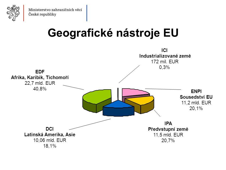 Tematické nástroje EU Tematické programy DCI 6,83 mld.