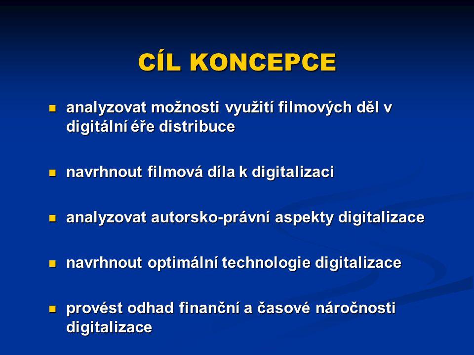 CÍL KONCEPCE analyzovat možnosti využití filmových děl v digitální éře distribuce navrhnout filmová díla k digitalizaci analyzovat autorsko-právní asp