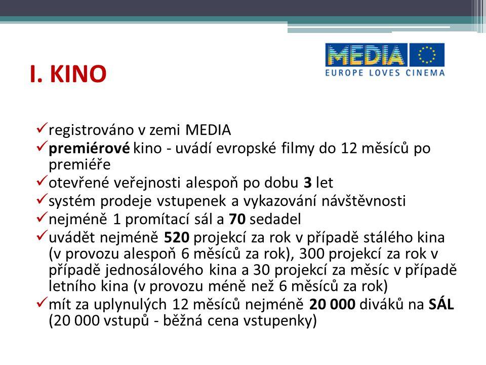 I. KINO registrováno v zemi MEDIA premiérové kino - uvádí evropské filmy do 12 měsíců po premiéře otevřené veřejnosti alespoň po dobu 3 let systém pro