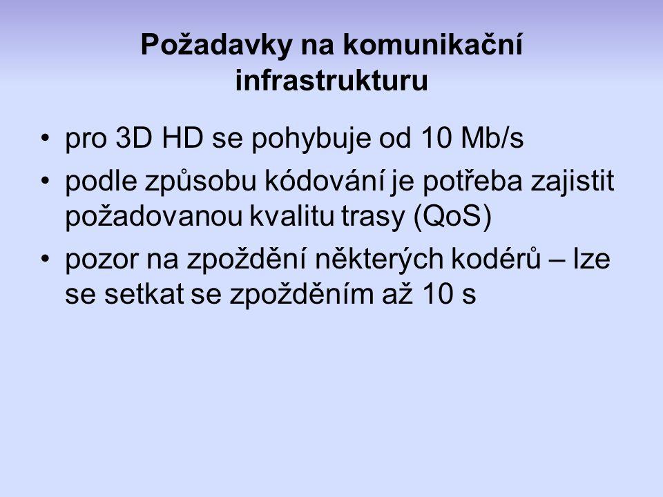 Požadavky na komunikační infrastrukturu pro 3D HD se pohybuje od 10 Mb/s podle způsobu kódování je potřeba zajistit požadovanou kvalitu trasy (QoS) pozor na zpoždění některých kodérů – lze se setkat se zpožděním až 10 s