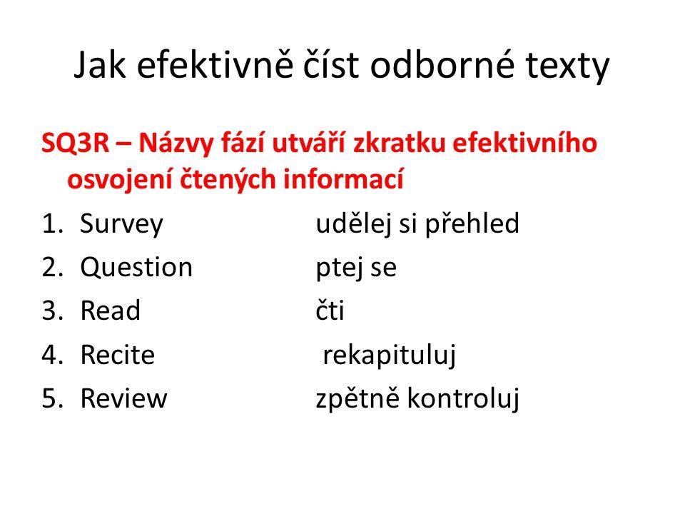 Jak efektivně číst odborné texty SQ3R – Názvy fází utváří zkratku efektivního osvojení čtených informací 1.Survey udělej si přehled 2.Question ptej se