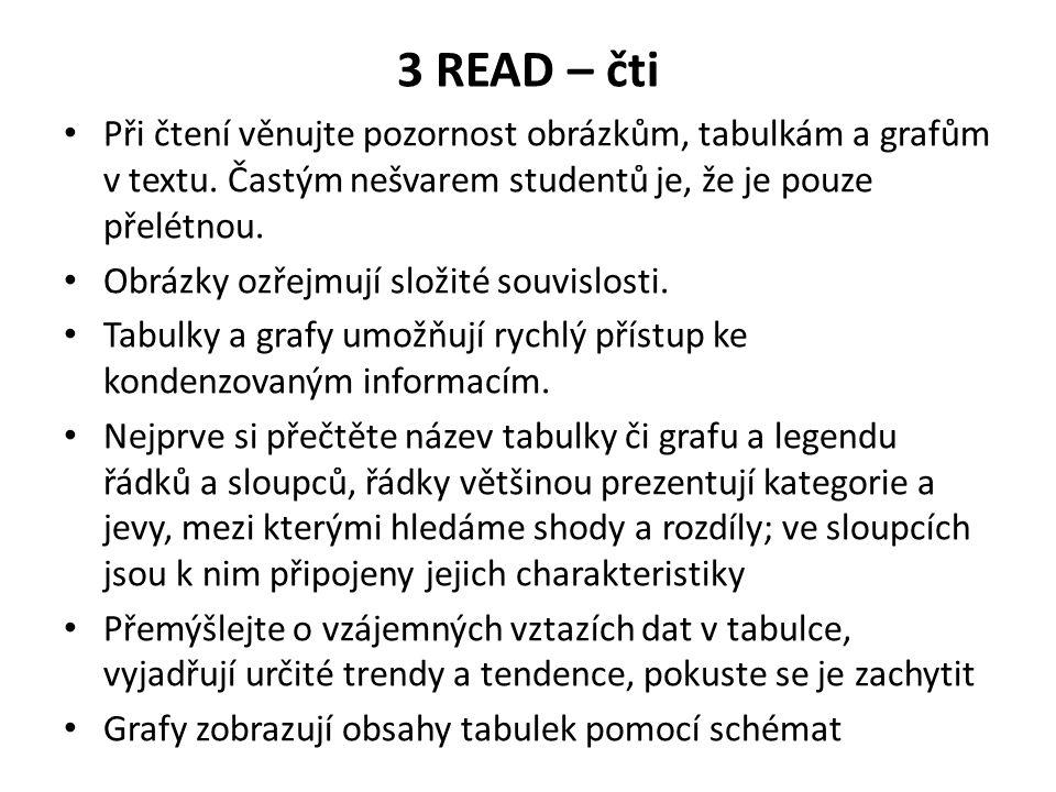 3 READ – čti Při čtení věnujte pozornost obrázkům, tabulkám a grafům v textu. Častým nešvarem studentů je, že je pouze přelétnou. Obrázky ozřejmují sl