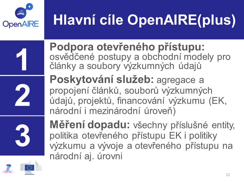 Hlavní cíle OpenAIRE(plus) Podpora otevřeného přístupu: osvědčené postupy a obchodní modely pro články a soubory výzkumných údajů Poskytování služeb: agregace a propojení článků, souborů výzkumných údajů, projektů, financování výzkumu (EK, národní i mezinárodní úroveň) Měření dopadu: všechny příslušné entity, politika otevřeného přístupu EK i politiky výzkumu a vývoje a otevřeného přístupu na národní aj.