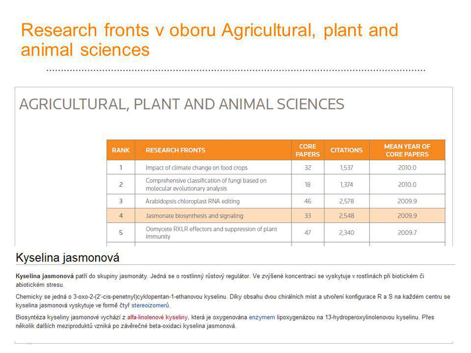 15 Research fronts v oboru Agricultural, plant and animal sciences