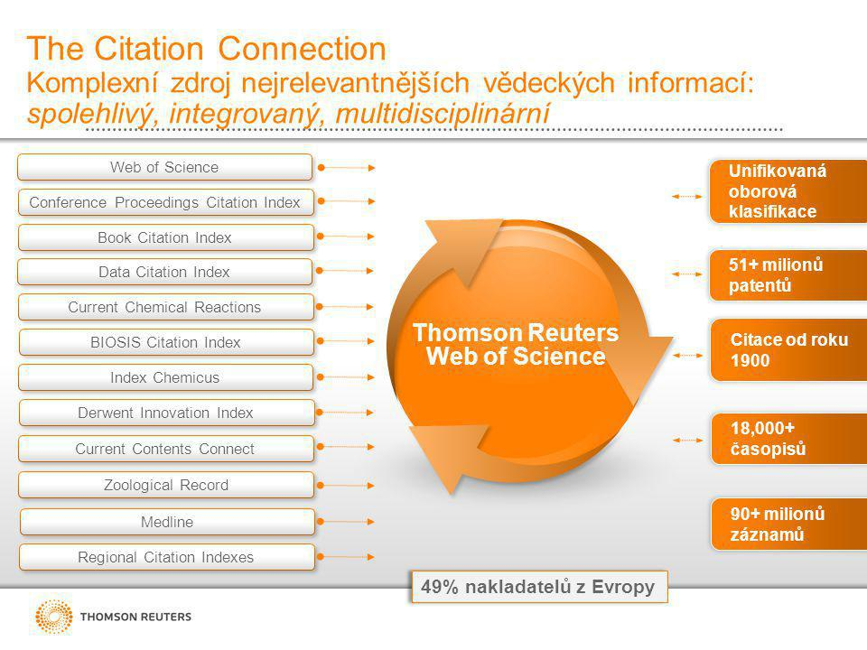The Citation Connection Komplexní zdroj nejrelevantnějších vědeckých informací: spolehlivý, integrovaný, multidisciplinární Book Citation Index Data Citation Index Conference Proceedings Citation Index Web of Science Current Chemical Reactions BIOSIS Citation Index Index Chemicus Current Contents Connect Derwent Innovation Index Zoological Record 51+ milion ů patent ů Unifi kovaná oborováklasifikace Medline Regional Citation Indexes Cit ace od roku 1900 18,000+časopisů 90+ mil i on ů záznamů Thomson Reuters Web of Science 49% nakladatelů z Evropy