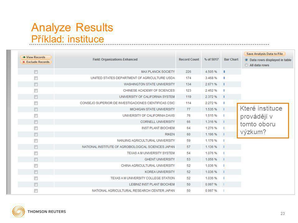 23 Analyze Results Příklad: instituce Které instituce provádějí v tomto oboru výzkum