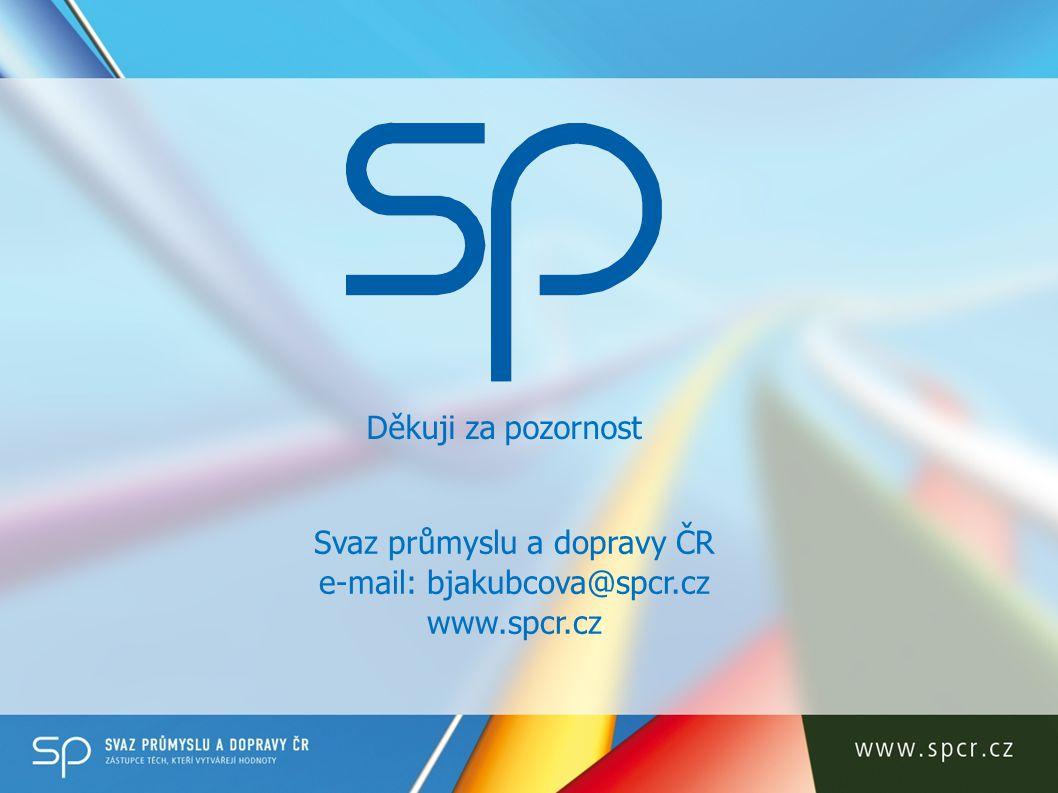 Svaz průmyslu a dopravy ČR e-mail: bjakubcova@spcr.cz www.spcr.cz Děkuji za pozornost