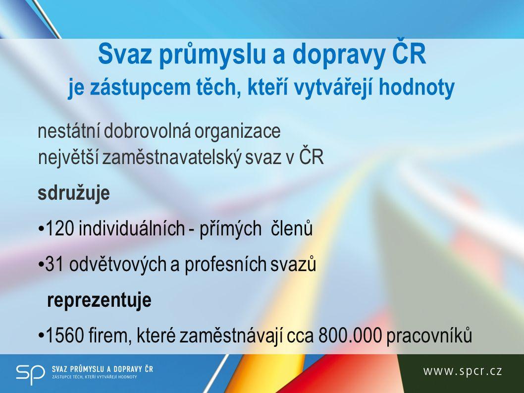 nestátní dobrovolná organizace největší zaměstnavatelský svaz v ČR sdružuje 120 individuálních - přímých členů 31 odvětvových a profesních svazů reprezentuje 1560 firem, které zaměstnávají cca 800.000 pracovníků Svaz průmyslu a dopravy ČR je zástupcem těch, kteří vytvářejí hodnoty