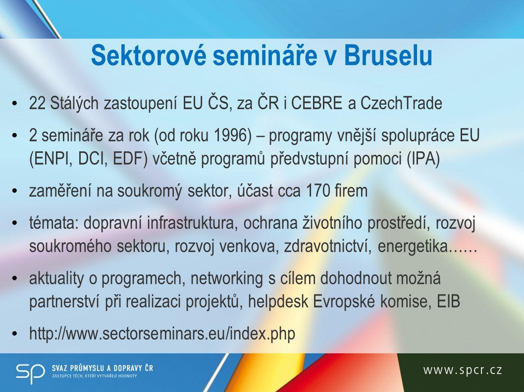 Sektorové semináře v Bruselu 22 Stálých zastoupení EU ČS, za ČR i CEBRE a CzechTrade 2 semináře za rok (od roku 1996) – programy vnější spolupráce EU (ENPI, DCI, EDF) včetně programů předvstupní pomoci (IPA) zaměření na soukromý sektor, účast cca 170 firem témata: dopravní infrastruktura, ochrana životního prostředí, rozvoj soukromého sektoru, rozvoj venkova, zdravotnictví, energetika…… aktuality o programech, networking s cílem dohodnout možná partnerství při realizaci projektů, helpdesk Evropské komise, EIB http://www.sectorseminars.eu/index.php
