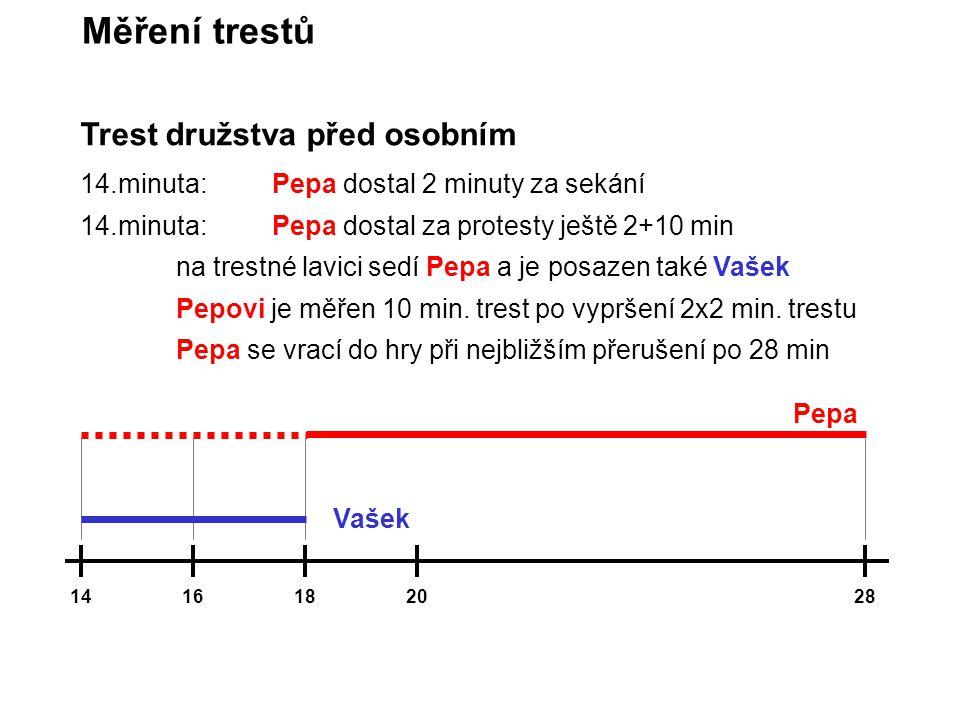 Trest družstva před osobním Měření trestů 14.minuta:Pepa dostal 2 minuty za sekání 14.minuta:Pepa dostal za protesty ještě 2+10 min na trestné lavici