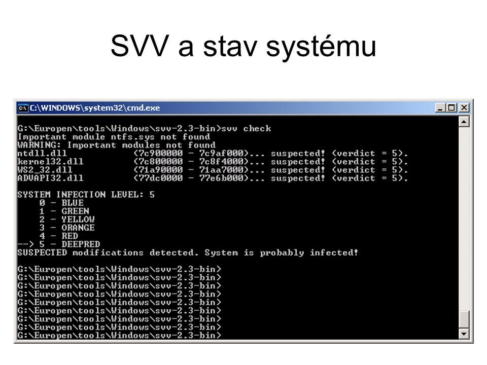 SVV a stav systému