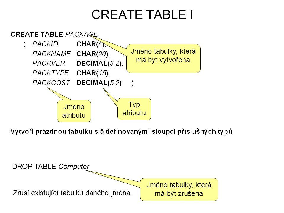 CREATE TABLE I Jmeno atributu Typ atributu DROP TABLE Computer Zruší existující tabulku daného jména.