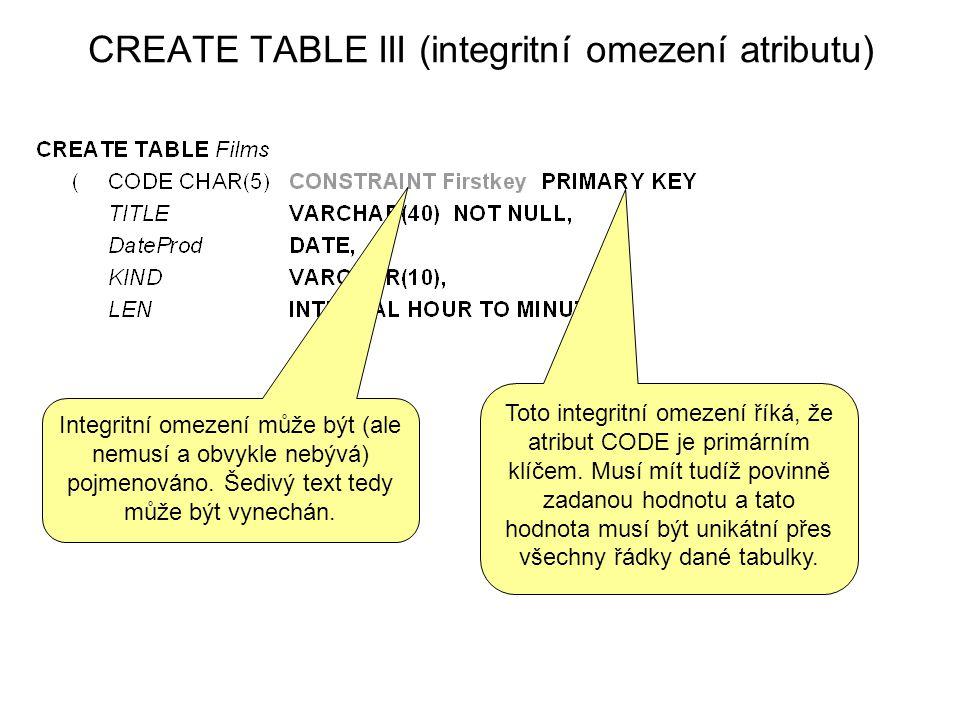 CREATE TABLE III (integritní omezení atributu) Integritní omezení může být (ale nemusí a obvykle nebývá) pojmenováno.