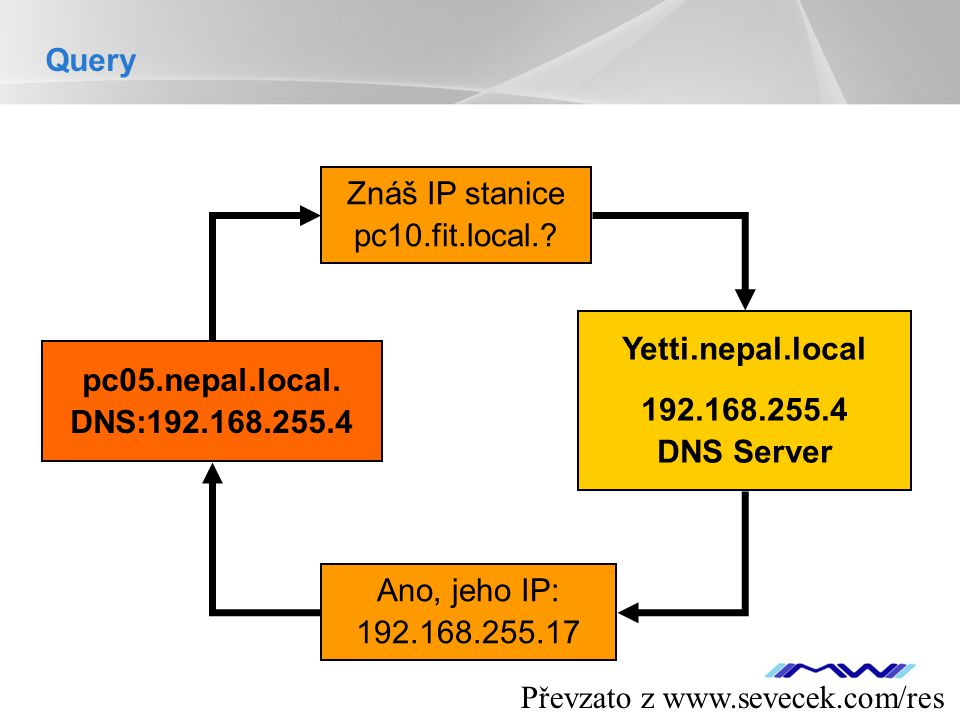 YOUR LOGO pc05.nepal.local.