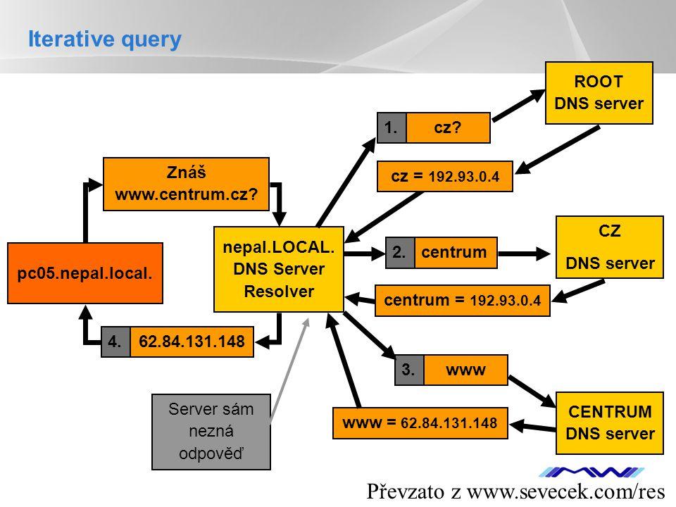 YOUR LOGO pc05.nepal.local. nepal.LOCAL. DNS Server Resolver Znáš www.centrum.cz? ROOT DNS server CZ DNS server CENTRUM DNS server 62.84.131.1484. Ser