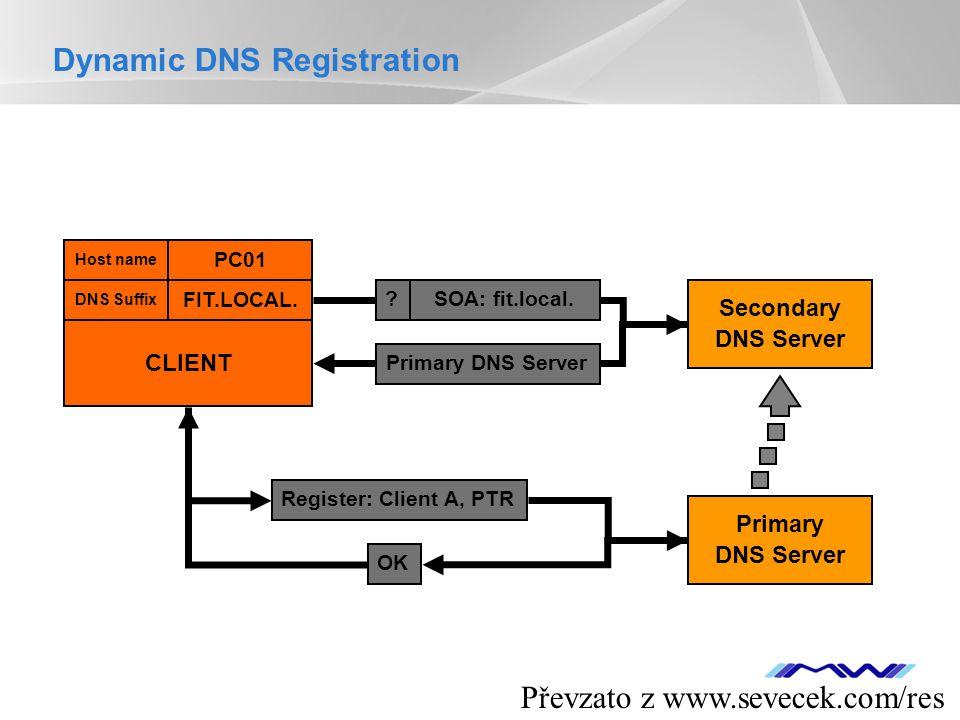 YOUR LOGO CLIENT Secondary DNS Server Primary DNS Server Register: Client A, PTR OK PC01 FIT.LOCAL. Host name DNS Suffix SOA: fit.local.? Primary DNS