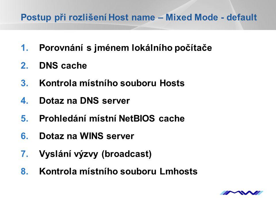 YOUR LOGO Postup při rozlišení Host name – Mixed Mode - default 1.Porovnání s jménem lokálního počítače 2.DNS cache 3.Kontrola místního souboru Hosts