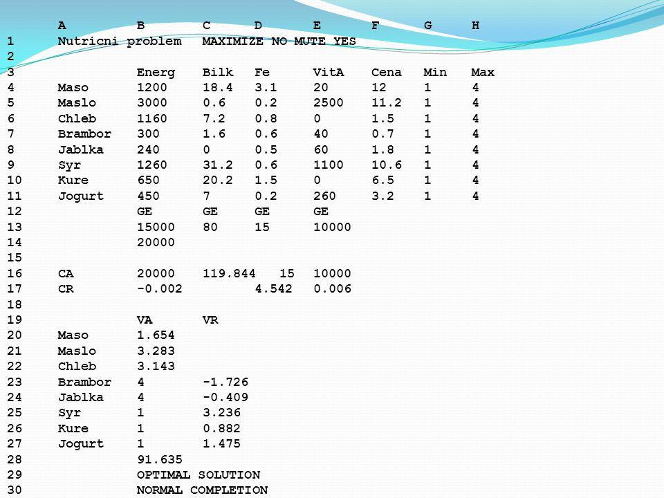 ABCDEFGH 1Nutricni problemMAXIMIZE NO MUTE YES 2 3EnergBilkFeVitACenaMinMax 4Maso120018.43.1201214 5Maslo30000.60.2250011.214 6Chleb11607.20.801.514 7