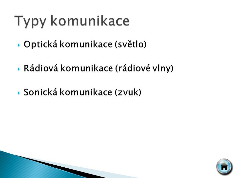  Optická komunikace (světlo)  Rádiová komunikace (rádiové vlny)  Sonická komunikace (zvuk)