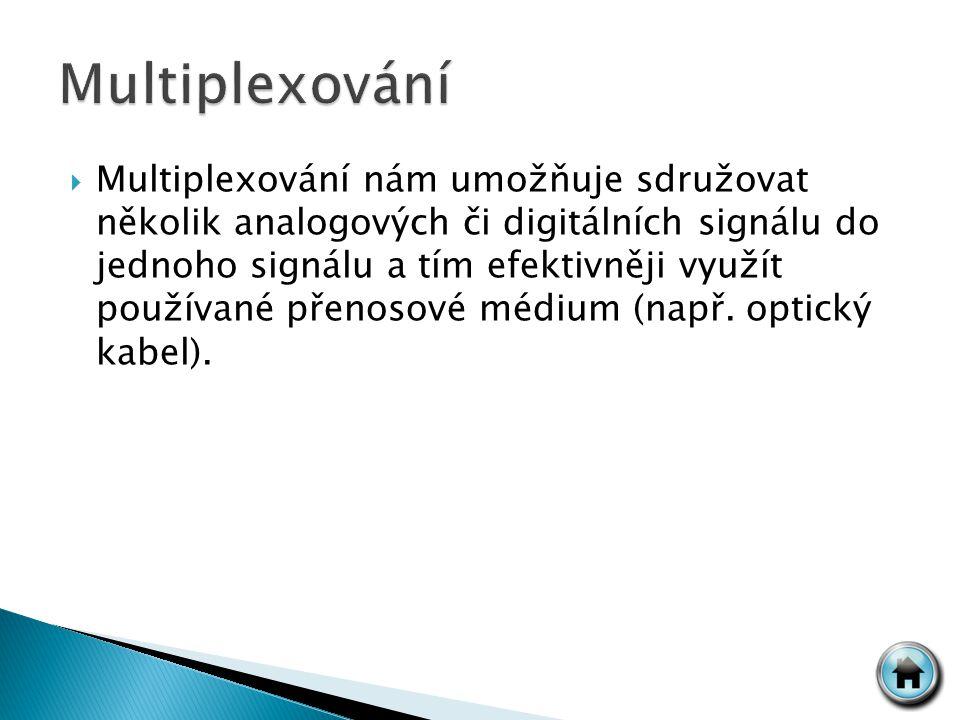  Multiplexování nám umožňuje sdružovat několik analogových či digitálních signálu do jednoho signálu a tím efektivněji využít používané přenosové médium (např.