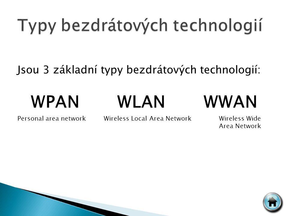 Jsou 3 základní typy bezdrátových technologií: WPAN WLANWWAN Personal area networkWireless Local Area Network Wireless Wide Area Network