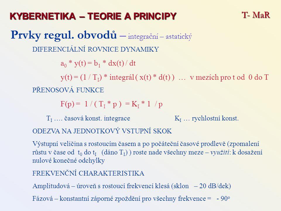 Prvky regul. obvodů – integrační – astatický DIFERENCIÁLNÍ ROVNICE DYNAMIKY a 0 * y(t) = b 1 * dx(t) / dt y(t) = (1 / T I ) * integrál ( x(t) * d(t) )