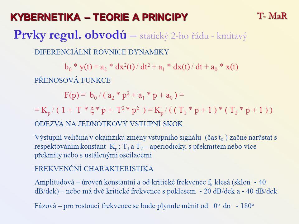 Prvky regul. obvodů – statický 2-ho řádu - kmitavý DIFERENCIÁLNÍ ROVNICE DYNAMIKY b 0 * y(t) = a 2 * dx 2 (t) / dt 2 + a 1 * dx(t) / dt + a 0 * x(t) P
