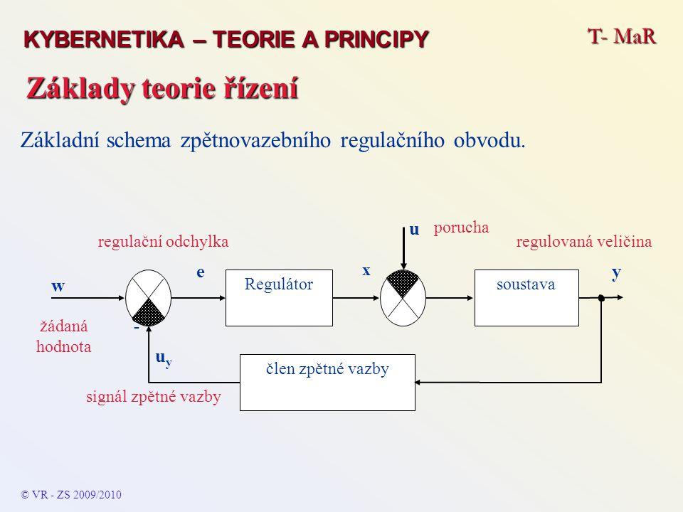 T- MaR © VR - ZS 2009/2010 Základní schema zpětnovazebního regulačního obvodu. - w x ye Regulátor člen zpětné vazby soustava u uyuy regulovaná veličin