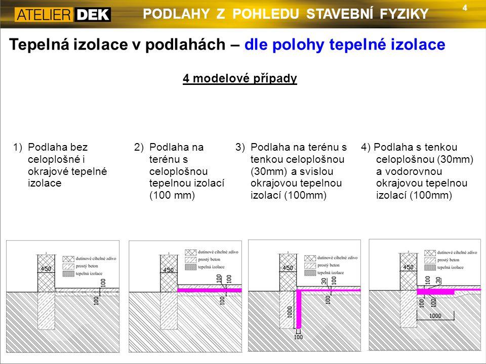4 PODLAHY Z POHLEDU STAVEBNÍ FYZIKY 4 modelové případy 1)Podlaha bez celoplošné i okrajové tepelné izolace 2)Podlaha na terénu s celoplošnou tepelnou