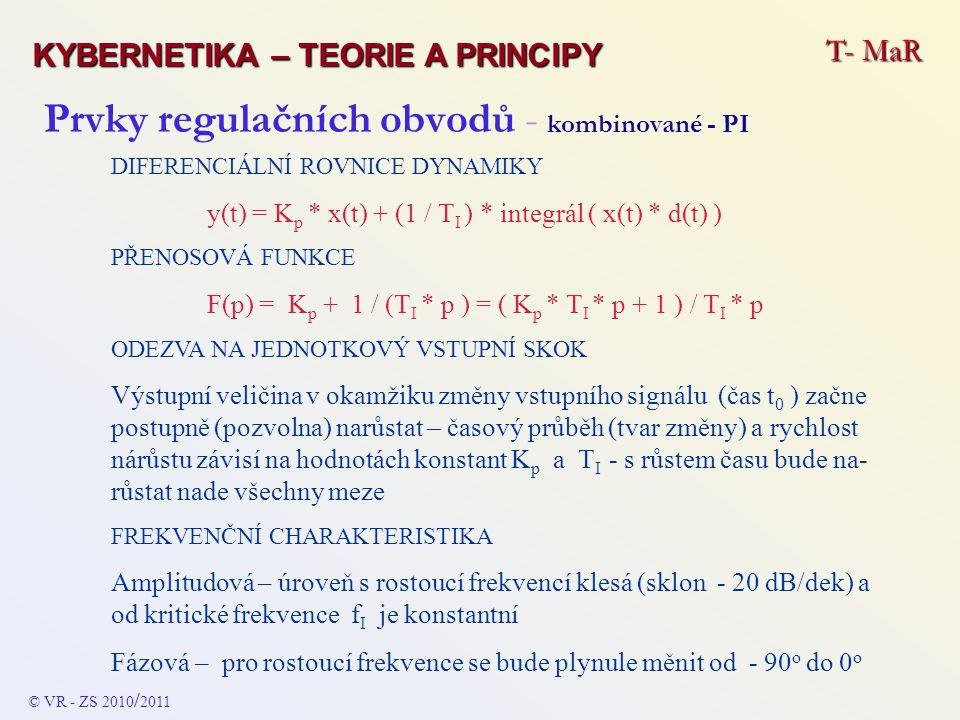 Prvky regulačních obvodů - kombinované - PI DIFERENCIÁLNÍ ROVNICE DYNAMIKY y(t) = K p * x(t) + (1 / T I ) * integrál ( x(t) * d(t) ) PŘENOSOVÁ FUNKCE