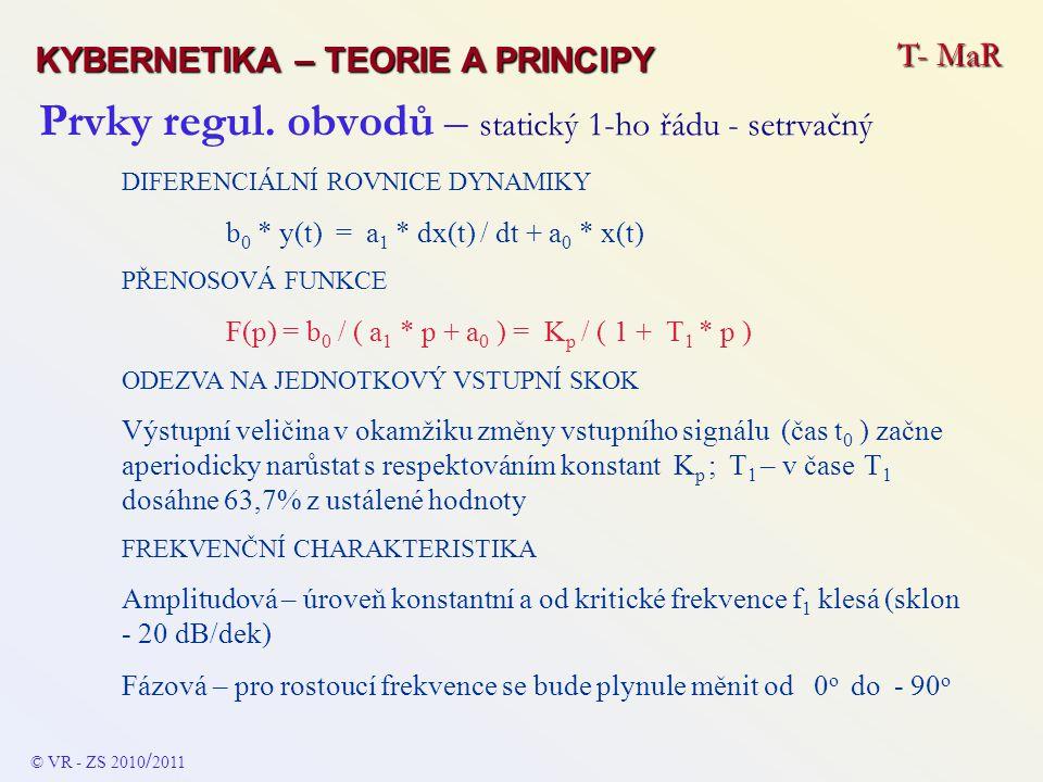 Prvky regul. obvodů – statický 1-ho řádu - setrvačný DIFERENCIÁLNÍ ROVNICE DYNAMIKY b 0 * y(t) = a 1 * dx(t) / dt + a 0 * x(t) PŘENOSOVÁ FUNKCE F(p) =