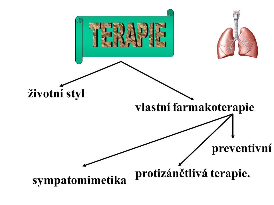 sympatomimetika anticholinergika kortikosteroidy metylxantiny antileukotrieny antihistaminika Skupiny léků: