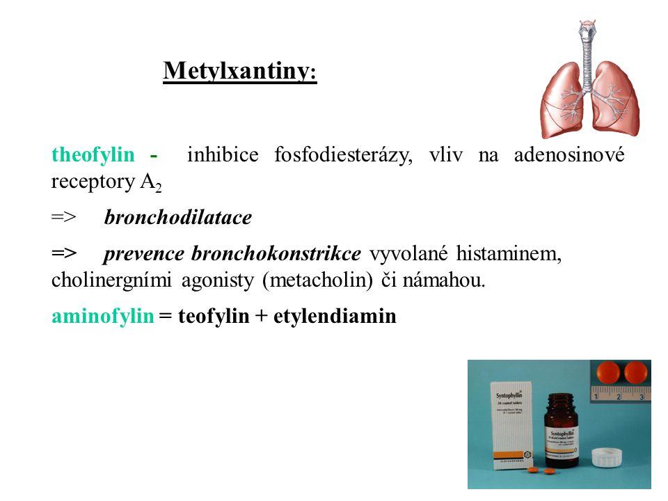 theofylin - inhibice fosfodiesterázy, vliv na adenosinové receptory A 2 => bronchodilatace => prevence bronchokonstrikce vyvolané histaminem, choliner