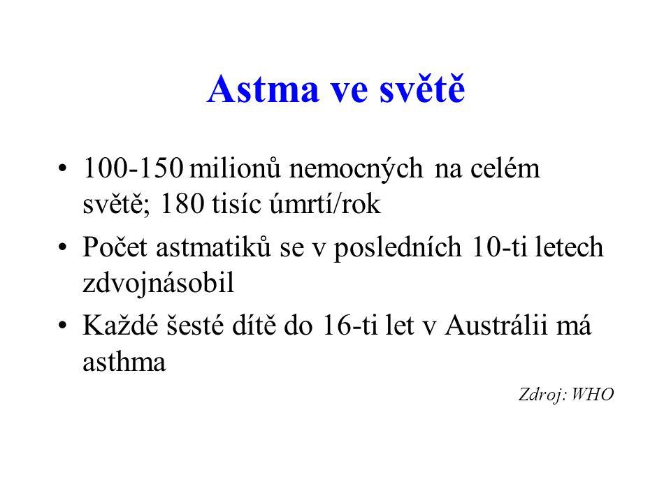 Astma ve světě 100-150 milionů nemocných na celém světě; 180 tisíc úmrtí/rok Počet astmatiků se v posledních 10-ti letech zdvojnásobil Každé šesté dítě do 16-ti let v Austrálii má asthma Zdroj: WHO