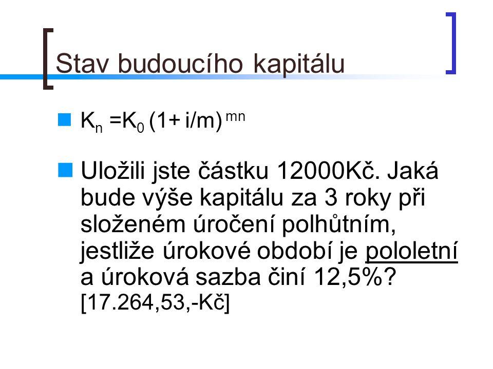 Stav budoucího kapitálu K n =K 0 (1+ i/m) mn Uložili jste částku 12000Kč.