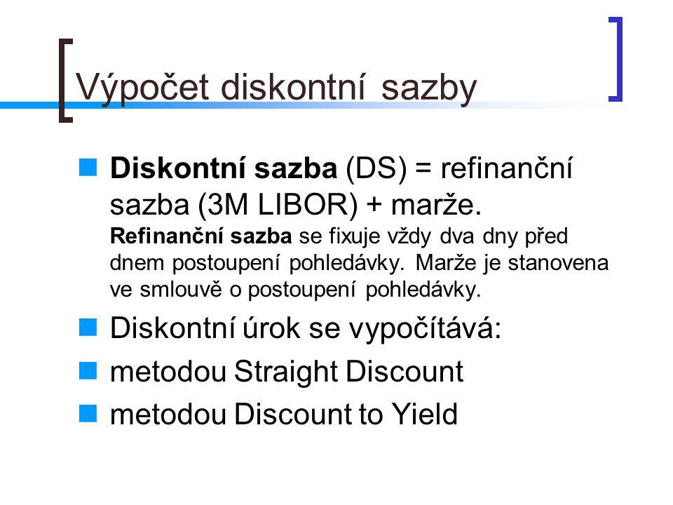 Výpočet diskontní sazby Diskontní sazba (DS) = refinanční sazba (3M LIBOR) + marže.