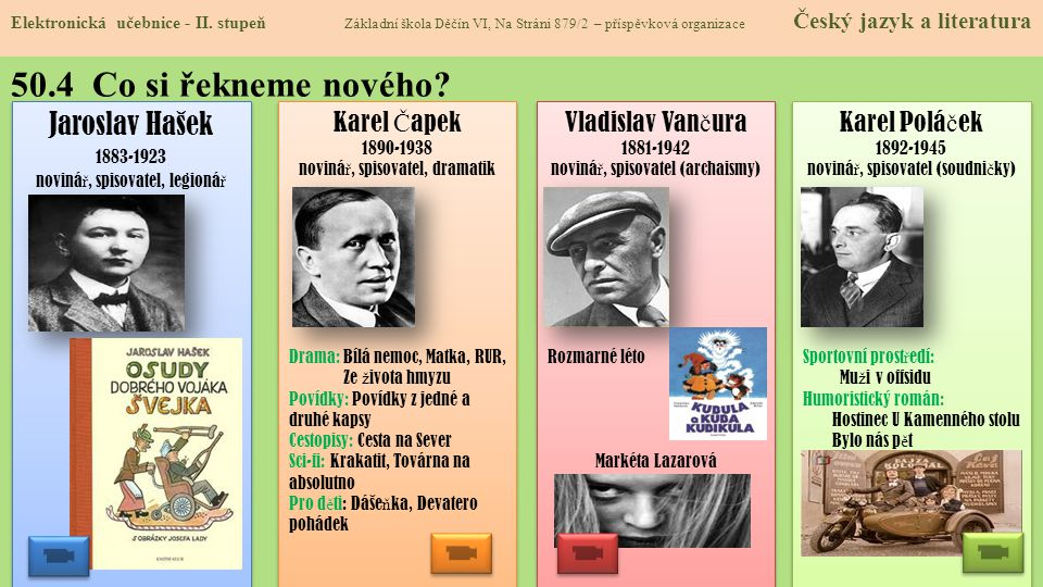 Jaroslav Hašek 1883-1923 noviná ř, spisovatel, legioná ř Jaroslav Hašek 1883-1923 noviná ř, spisovatel, legioná ř 50.4 Co si řekneme nového? Elektroni