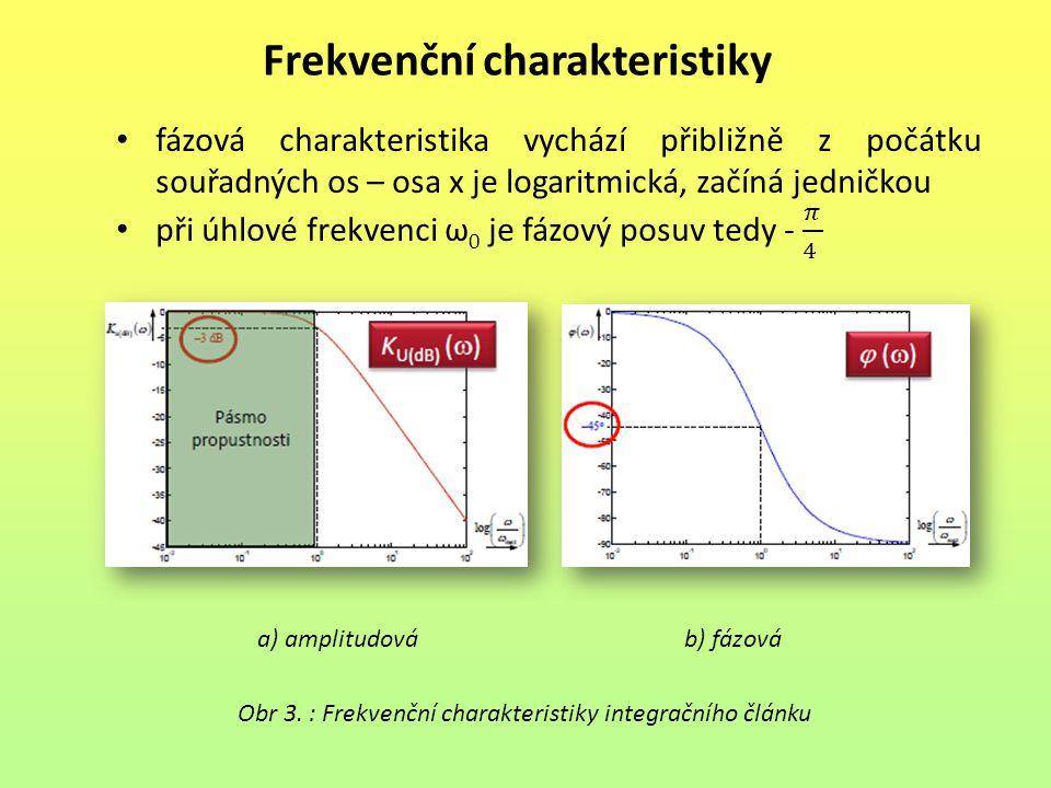 Frekvenční charakteristiky Obr 3. : Frekvenční charakteristiky integračního článku a) amplitudováb) fázová