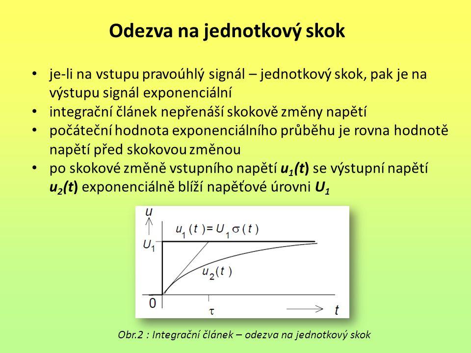 Odezva na jednotkový skok je-li na vstupu pravoúhlý signál – jednotkový skok, pak je na výstupu signál exponenciální integrační článek nepřenáší skoko