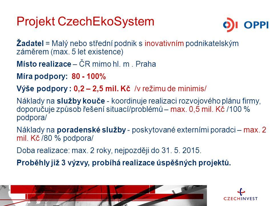 Projekt CzechEkoSystem Žadatel = Malý nebo střední podnik s inovativním podnikatelským záměrem (max. 5 let existence) Místo realizace – ČR mimo hl. m.