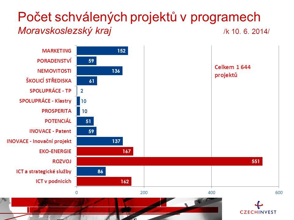 Počet schválených projektů v programech Moravskoslezský kraj /k 10. 6. 2014/
