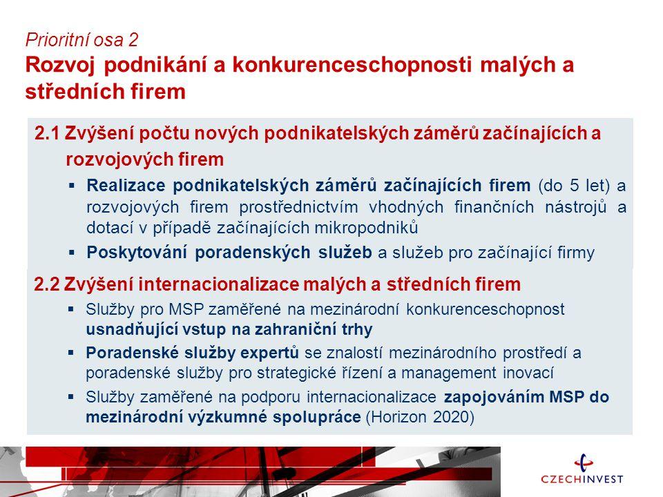 Prioritní osa 2 Rozvoj podnikání a konkurenceschopnosti malých a středních firem 2.1 Zvýšení počtu nových podnikatelských záměrů začínajících a rozvoj