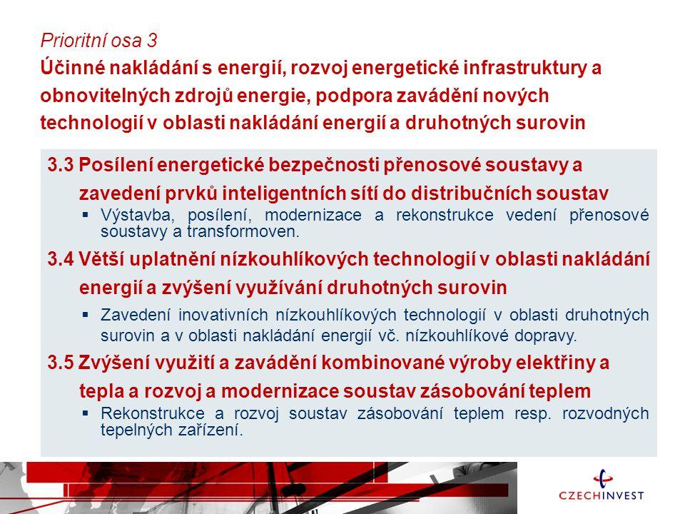 Prioritní osa 3 Účinné nakládání s energií, rozvoj energetické infrastruktury a obnovitelných zdrojů energie, podpora zavádění nových technologií v ob