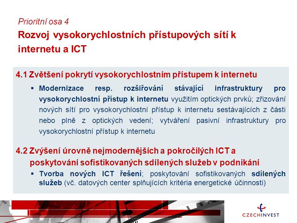 Prioritní osa 4 Rozvoj vysokorychlostních přístupových sítí k internetu a ICT 4.1 Zvětšení pokrytí vysokorychlostním přístupem k internetu  Moderniza