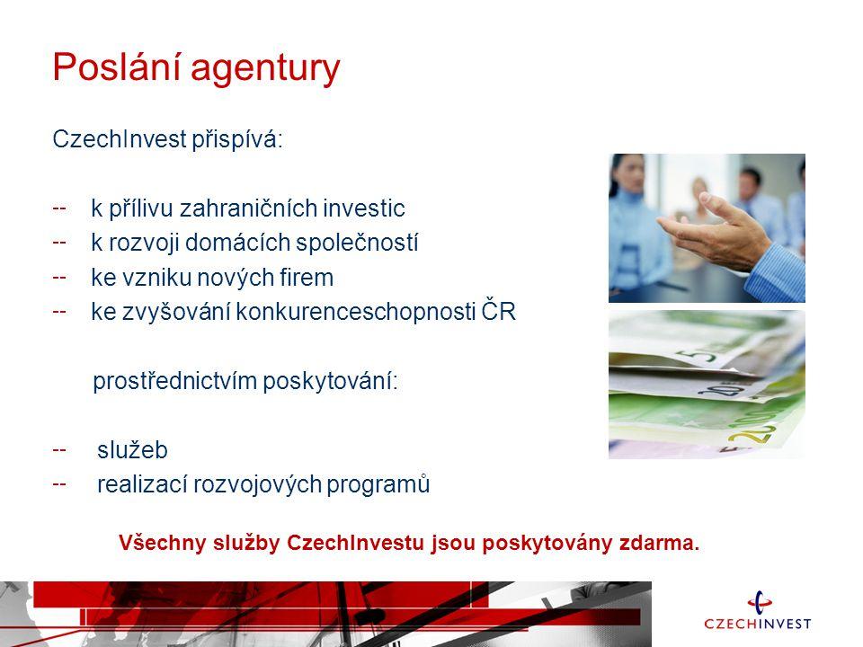 Poslání agentury CzechInvest přispívá: k přílivu zahraničních investic k rozvoji domácích společností ke vzniku nových firem ke zvyšování konkurencesc
