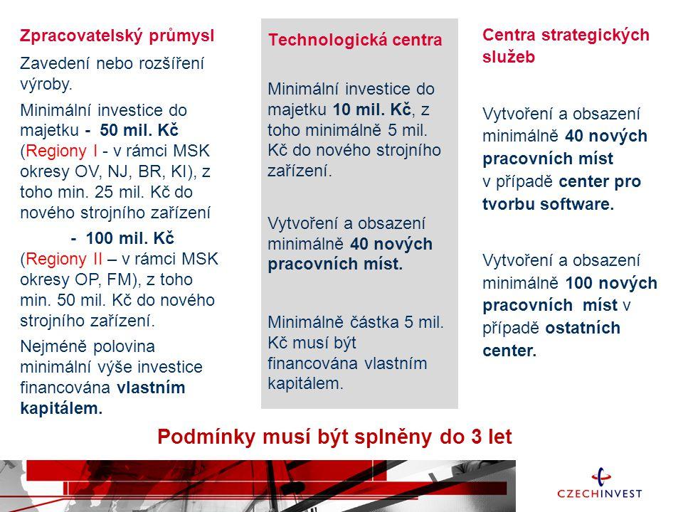 Technologická centra Minimální investice do majetku 10 mil. Kč, z toho minimálně 5 mil. Kč do nového strojního zařízení. Vytvoření a obsazení minimáln