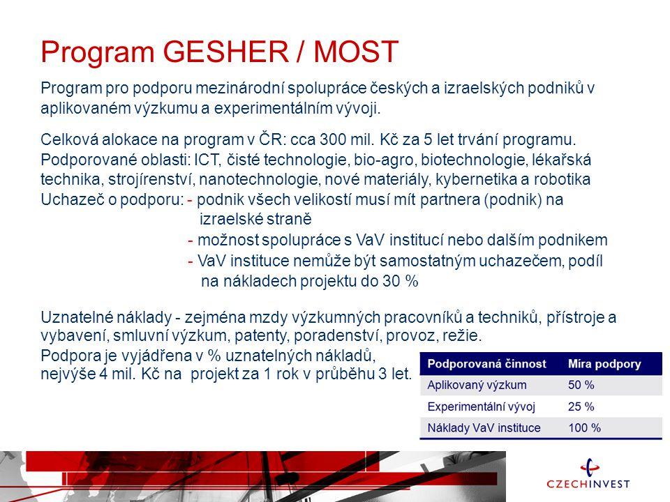 Program GESHER / MOST Program pro podporu mezinárodní spolupráce českých a izraelských podniků v aplikovaném výzkumu a experimentálním vývoji. Celková