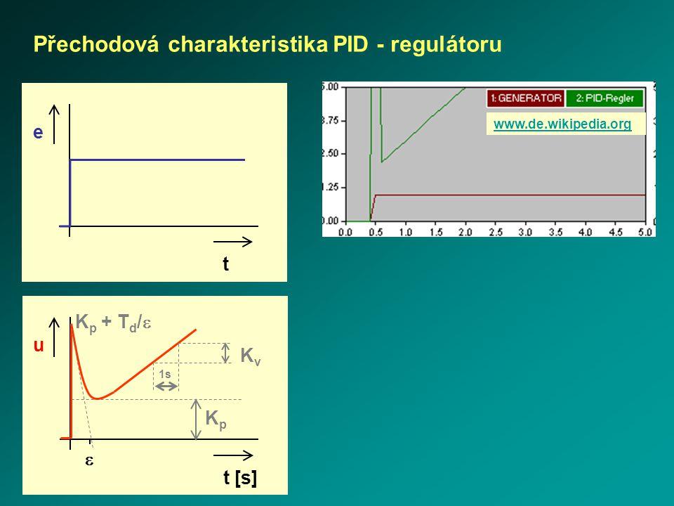 Přechodová charakteristika PID - regulátoru e t u t [s] KpKp 1s KvKv K p + T d /   www.de.wikipedia.org